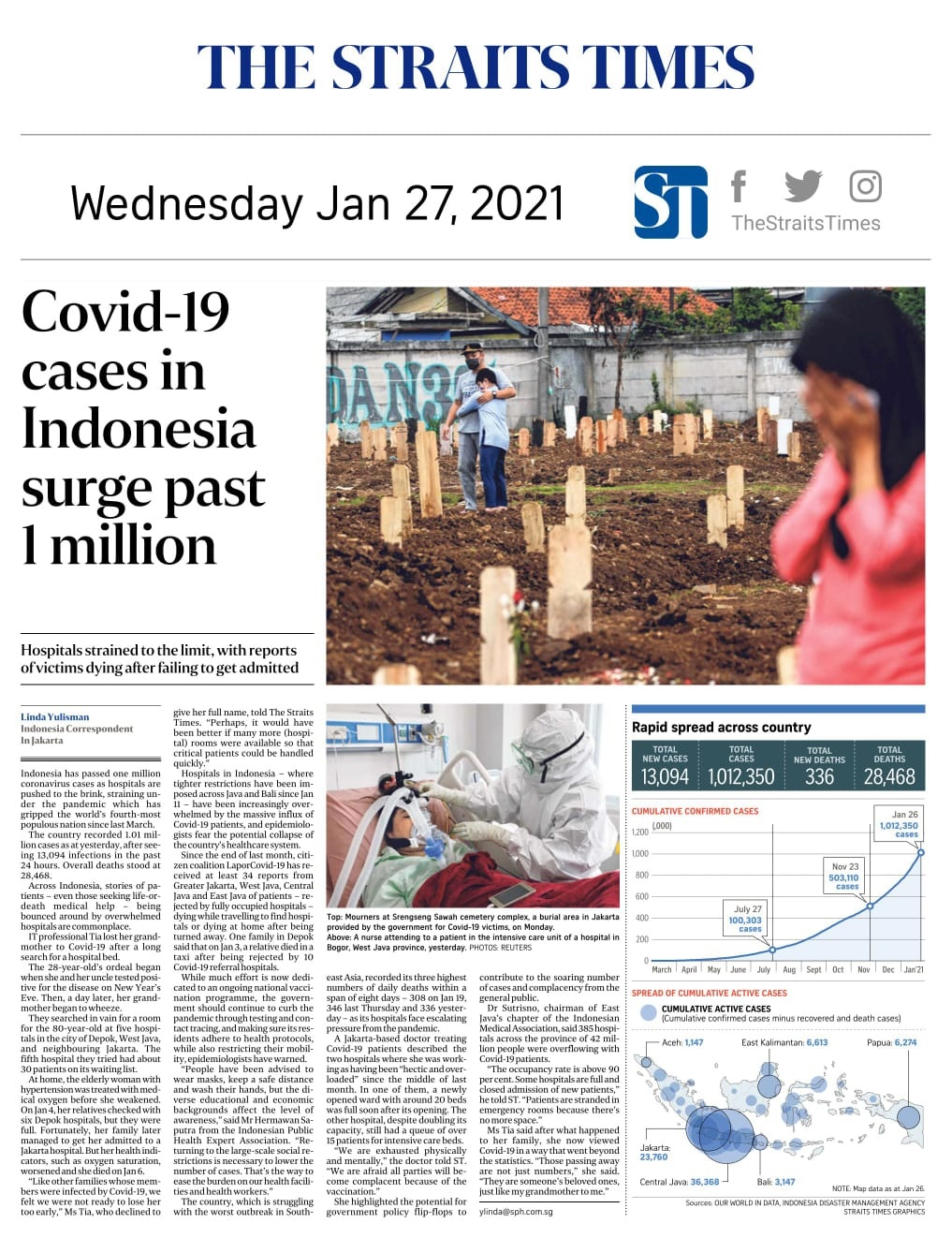Covid-19 cases in Indonesia surge past 1 million - Published in The Straits Times January 27, 2021