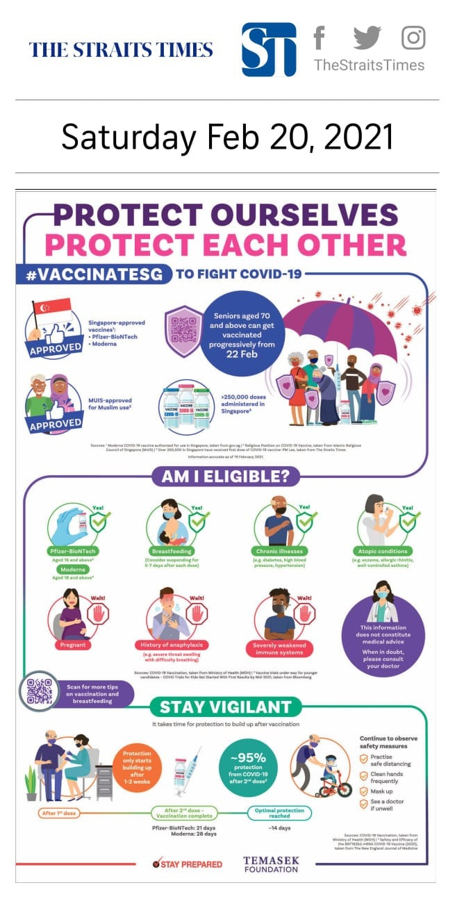 Protect Ourselves Protect Each Other - Published in The Straits Times February 20, 2021