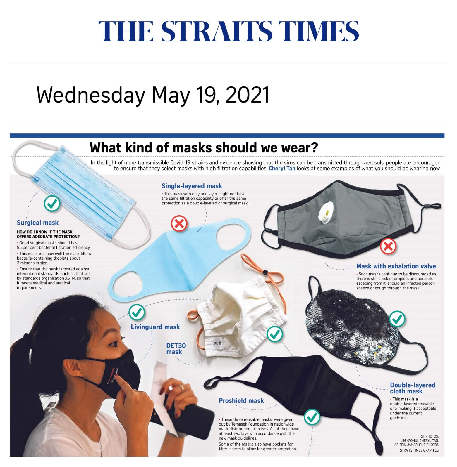 What kind of masks should we wear? - Published in The Straits Times May 19, 2021