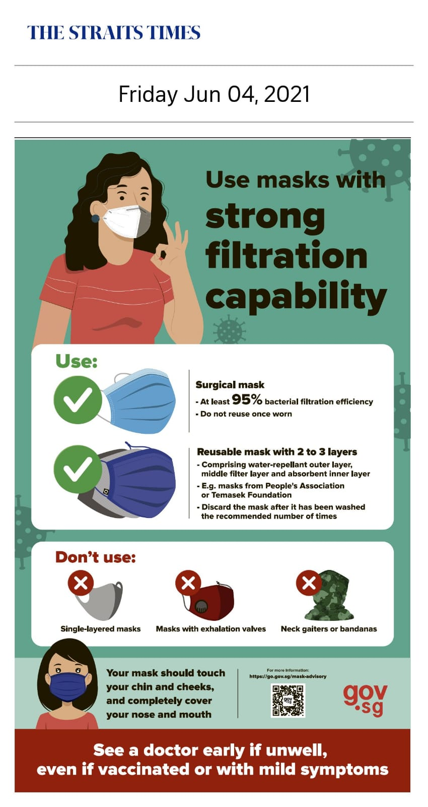 Use masks with strong filtration capability - Published in The Straits Times June, 04 2021